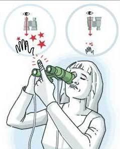 binocular-pain-killer