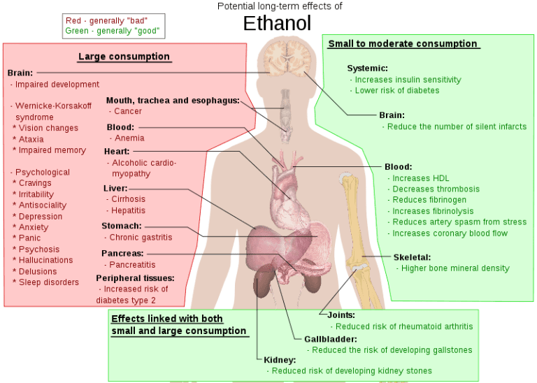 Ethanol-Benefits-and-Risk