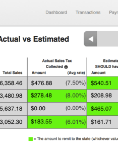 Sales tax collected also are you messing up on find out in minutes rh blogjar