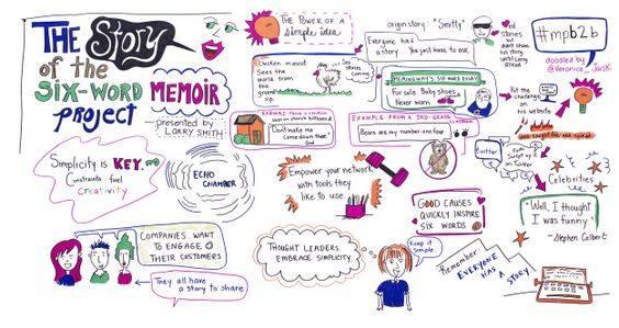 creating six word memoirs