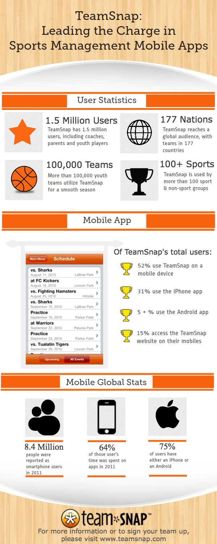 TeamSnap Mobile Fun Facts