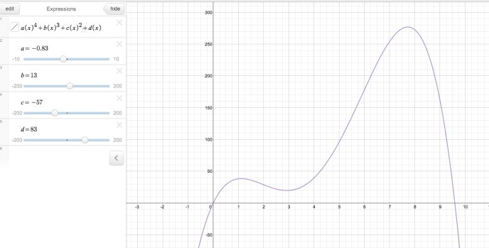 desmos plot factor value change