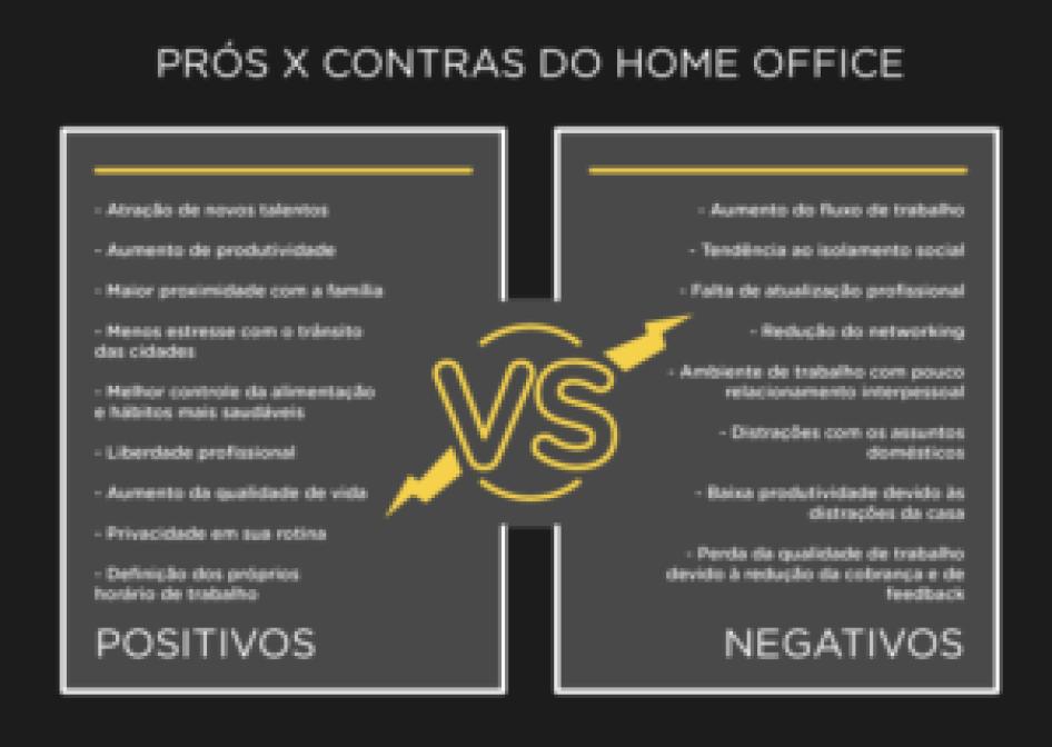 veja os pontos positivos e negativos do trabalho home office