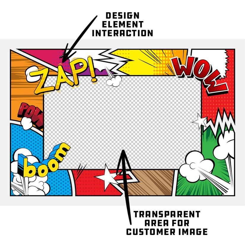 Interacting Design Elements
