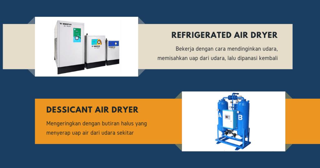 Refrigerated air dryer & dessicant air dryer adalah dua jenis dryer yang paling umum digunakan untuk mengeringkan udara.