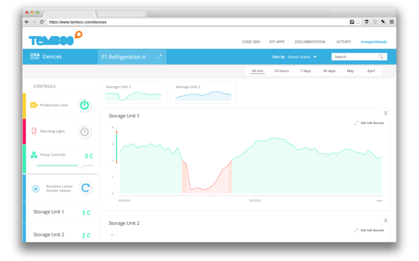 temboo_device_monitoring