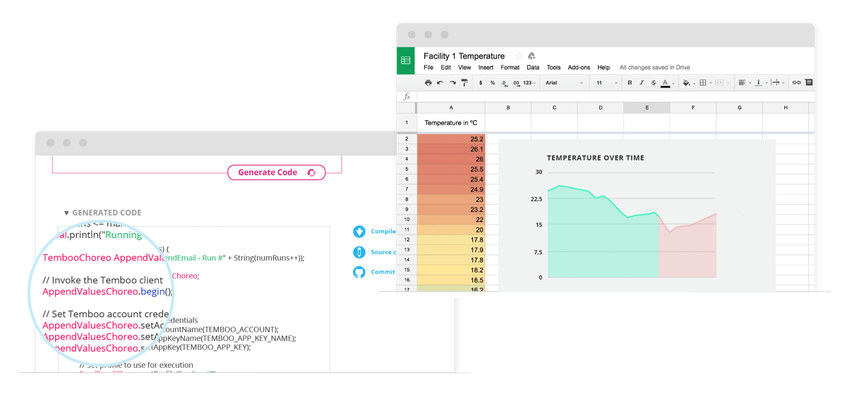 Google Spreadsheet with sensor data