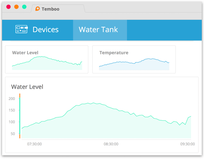 Online Kosmos dashboard showing tank sensor readings.