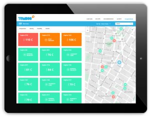 iPad with Temboo's Kosmos System Monitoring Various Engines