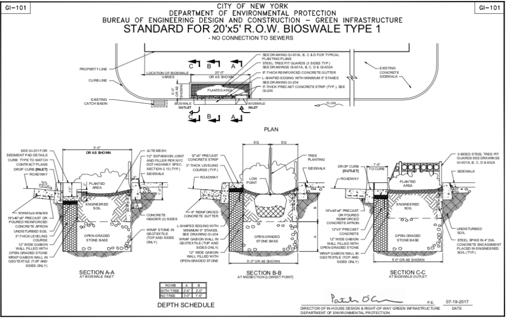 design standard for a type 1 rain garden