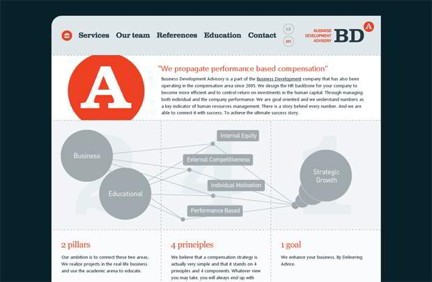 infographic driven website layout