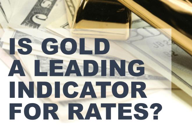 Gold vs rates 1.1