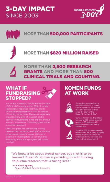 3DAY_2016_KomenInfographics_1_fp