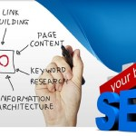 Role of Website Design and SEO Services in Your Business