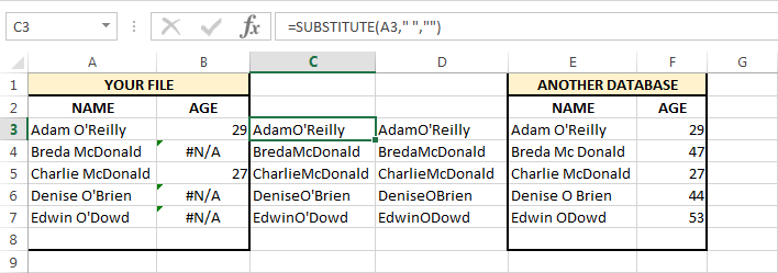 An image showing an example of a single excel substitute function