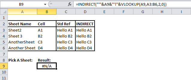 Final Indirect Function Example