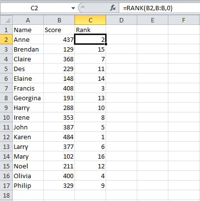 Image showing the basic rank formula