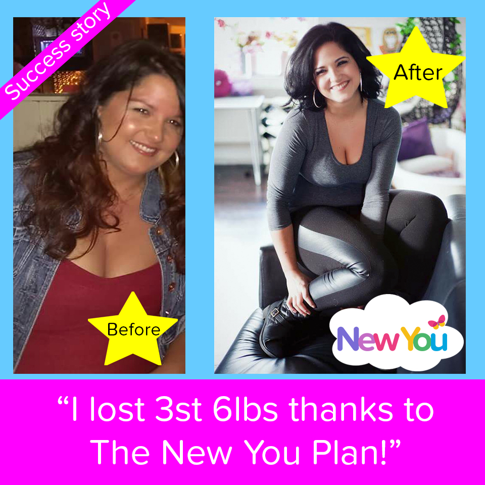 Reviews  The New You Plan