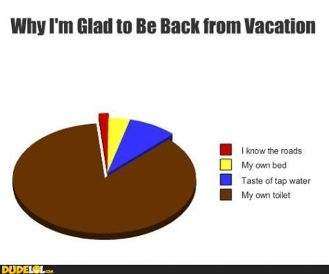 why-im-glad-to-be-back-from-vacation