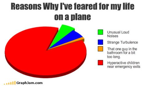 song-chart-memes-feared-plane