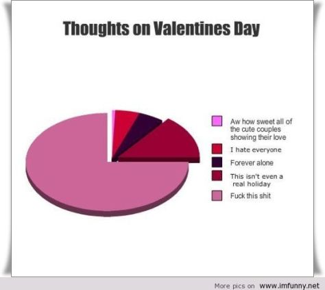 valentines-day-quotes-funny-1