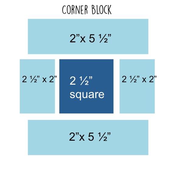corner block