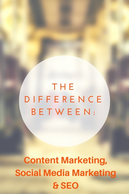 Let's make one thing very clear right from the start: Social Media Marketing does not equal Content Marketing and Content Marketing does not equal SEO. ...