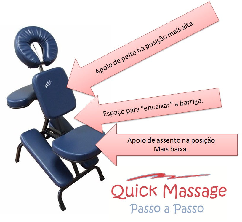 Quick Massage em Gestante