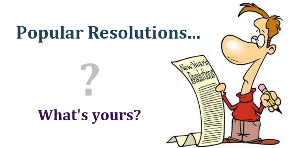 popular resolutions
