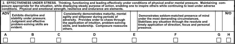 USMC Fitness Report (1610), NAVMC 10835 (REV. 7-11), Section E.2 Individual Character Effectiveness Under Stress
