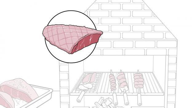 dicas de como fazer churrasco