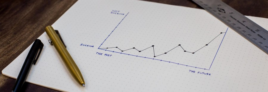 Graph illustrating How To Measure Event Marketing Success