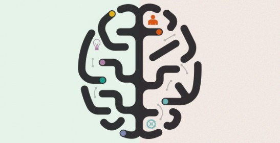 Inteligencias Multiples | Tiching