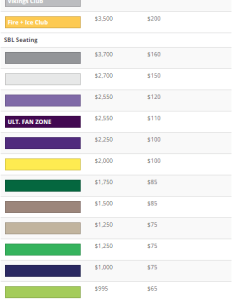 Us bank stadium pricing chart  face values vikings value tickets also seating new guide tickpick rh blog