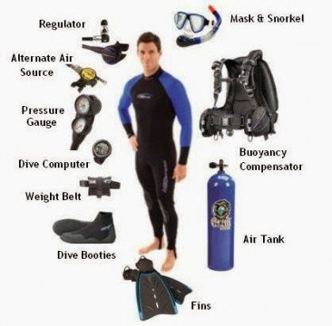 gambar-alat-scuba-diving