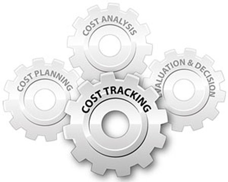 Tracking costs for special purpose accounting