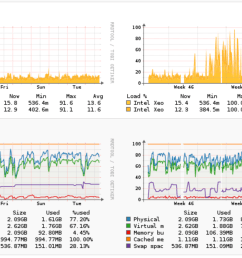 monitoring and improving [ 2516 x 926 Pixel ]