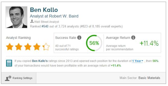 Ben Kallo