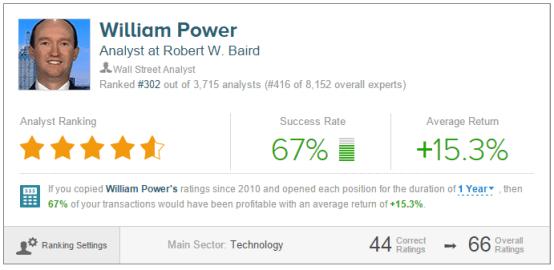 william power