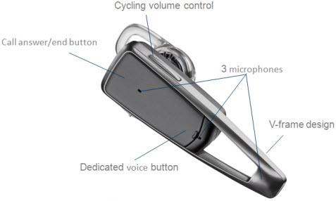 Wireless Bluetooth Headset Cordless Headset Wiring Diagram