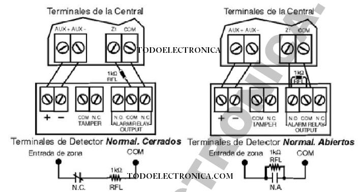 Manual TODOELECTRÓNICA: como conectar y configurar una