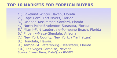 Cape Coral-Fort Myers Top 10 Market