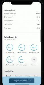 Real Estate Platform Local Data