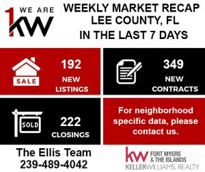 Pending Sales Outpace New Listings