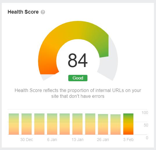 free seo tool ahrefs health score