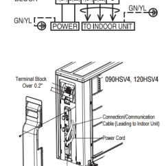 Nema 14 30r Wiring Diagram Mic Diagrams Cb Electrical Specs For Installing Ductless Mini Splits Hvac Units Lg