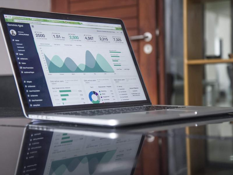 Investing in technology for human resources