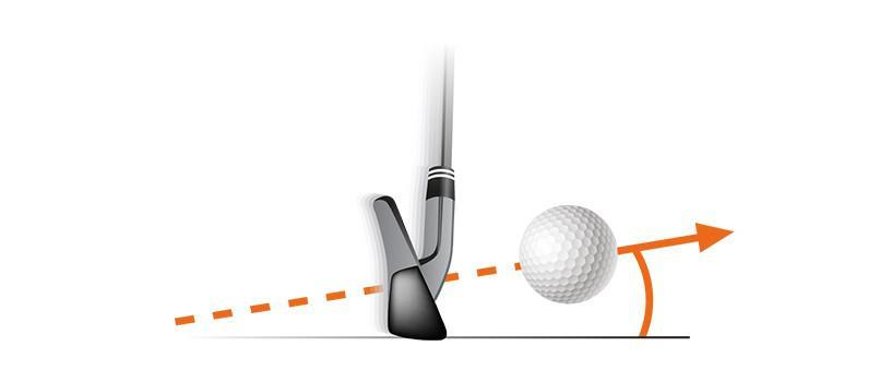 What is Launch Angle?