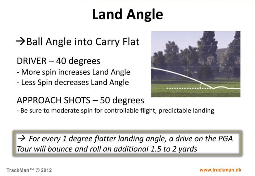 TrackMan_Landing_Angle