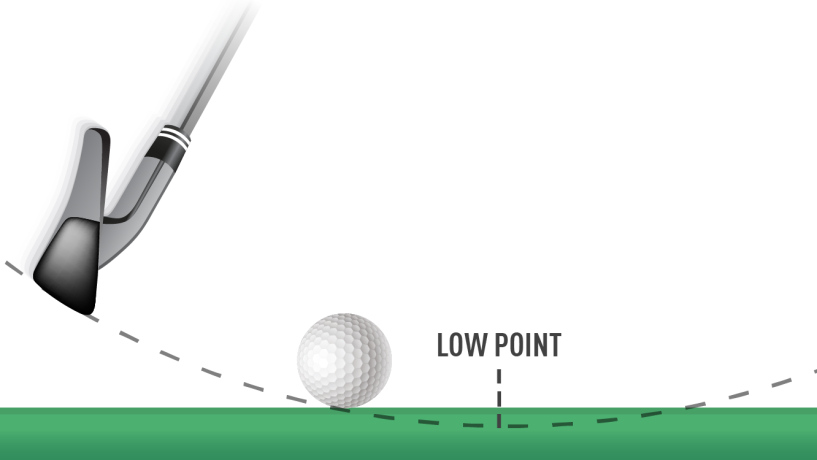 TrackMan-Low-Point